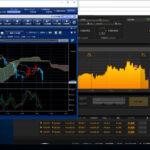 バイナリーオプションのデモ取引画面