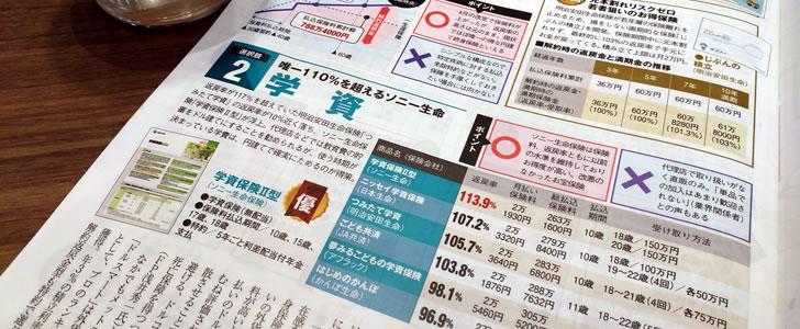 海外の保険より内容が悪すぎる日本の保険