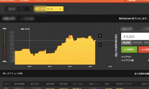 バイナリーオプションのトレード結果-2018-10-11_0001