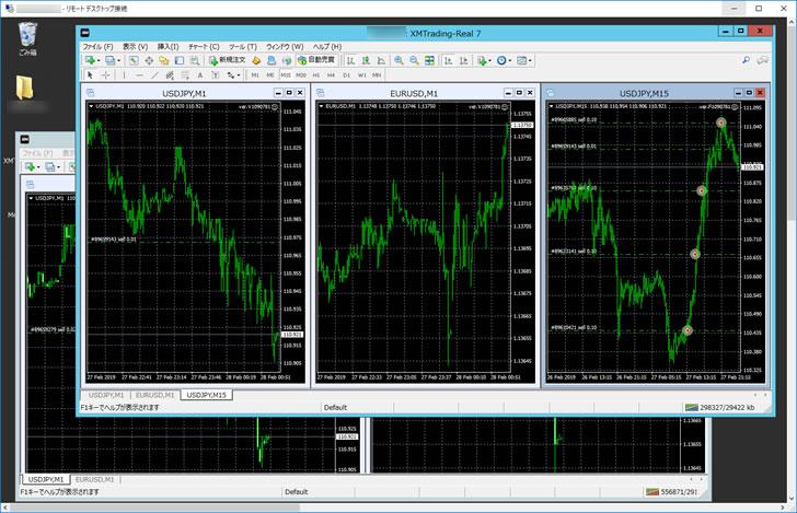 FX自動売買の2019年2月の運用結果