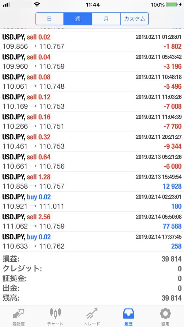 FX自動売買の運用成績_002