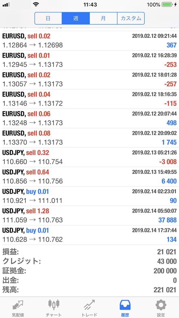 FX自動売買の運用成績_003