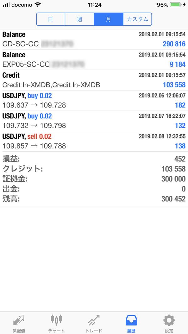 FX自動売買システムの運用結果