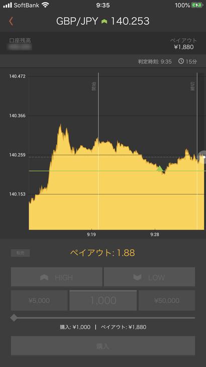 バイナリーオプションのトレード結果2019.11.20_01