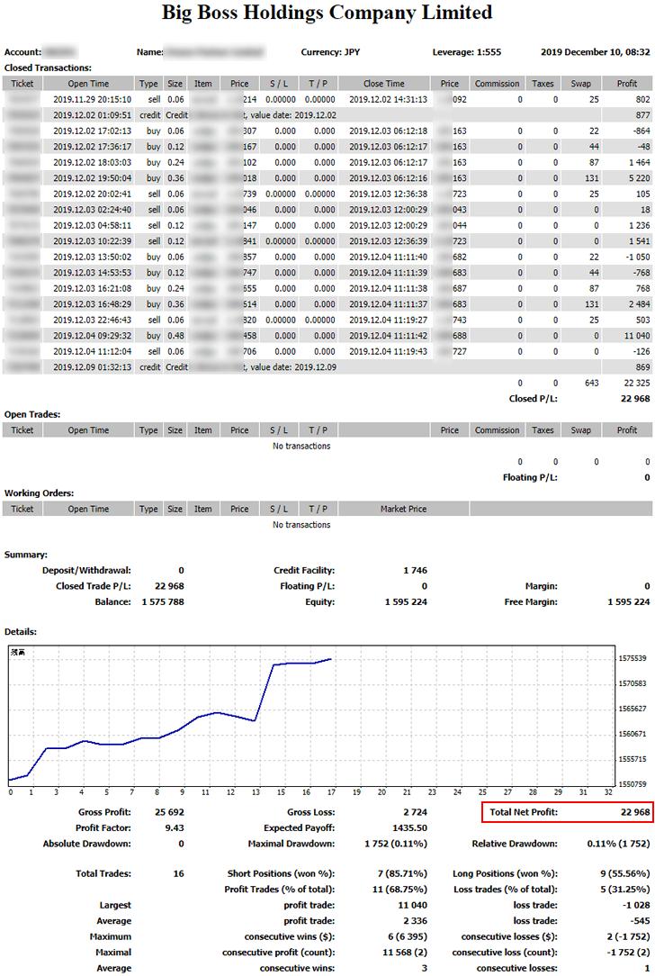 FX自動売買ツール(EA)の全トレード履歴2019年12月