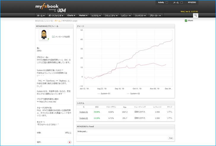 FX自動売買ツール(EA)の運用結果をリアルタイムで見れる様にしました