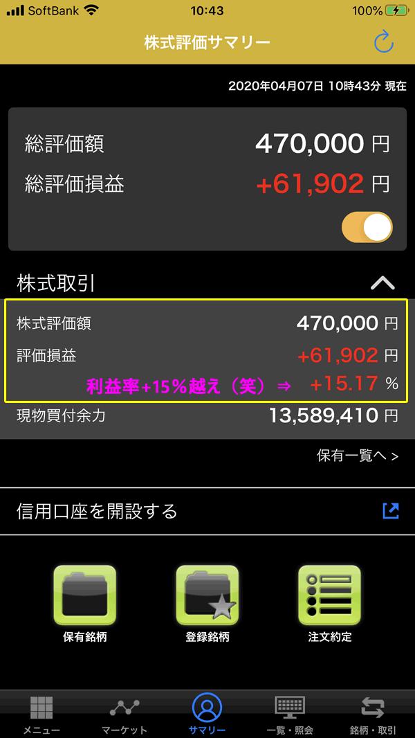 昨日仕込んだJ-REITが大反発して1日で利益率+15%越(爆笑)