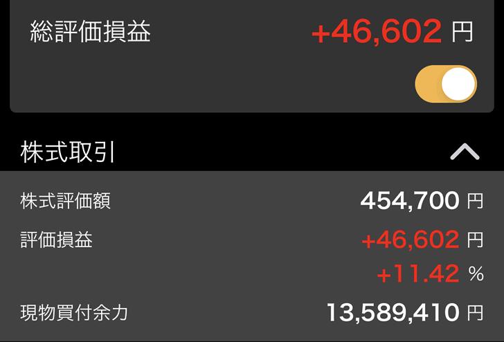 先週の高配当J-REITは+11.42%の評価損益