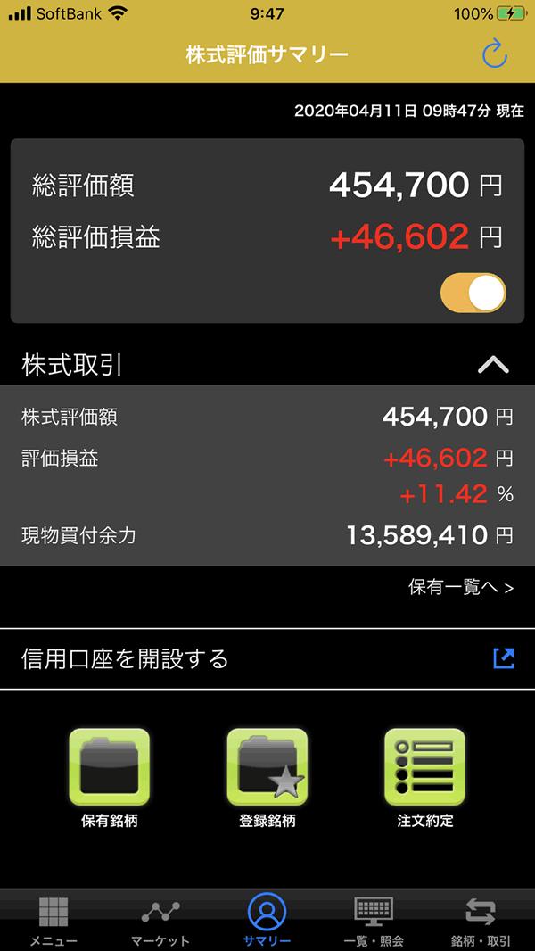 月曜日から買い出動したJ-REITは+11.42%の評価損益