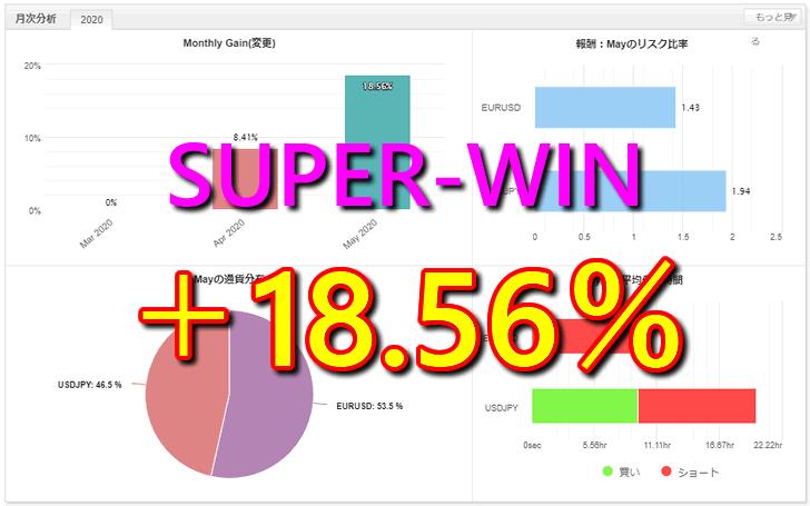 2020年5月のSUPER-WIN(EA)のFX自動売買の成績は+18.56%