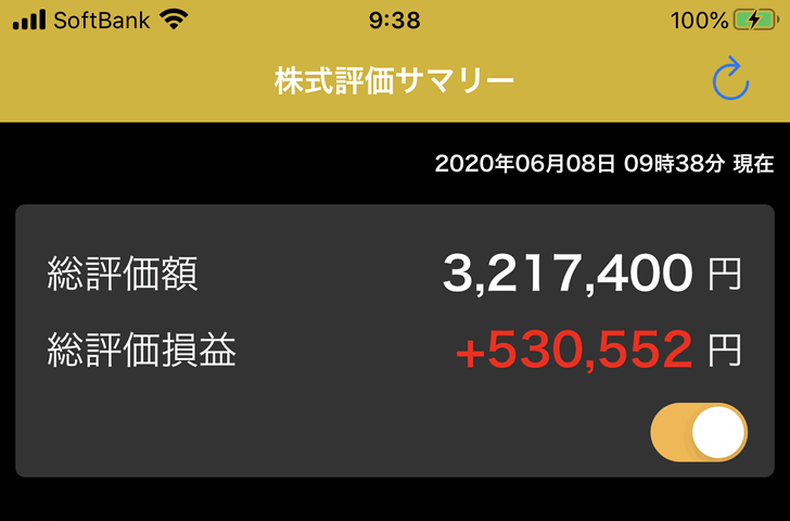 週明けのJ-REITは+19.75%と良い感じ