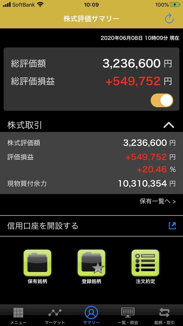 保有しているJ-REITが+20.46%とさらに爆伸中(笑)