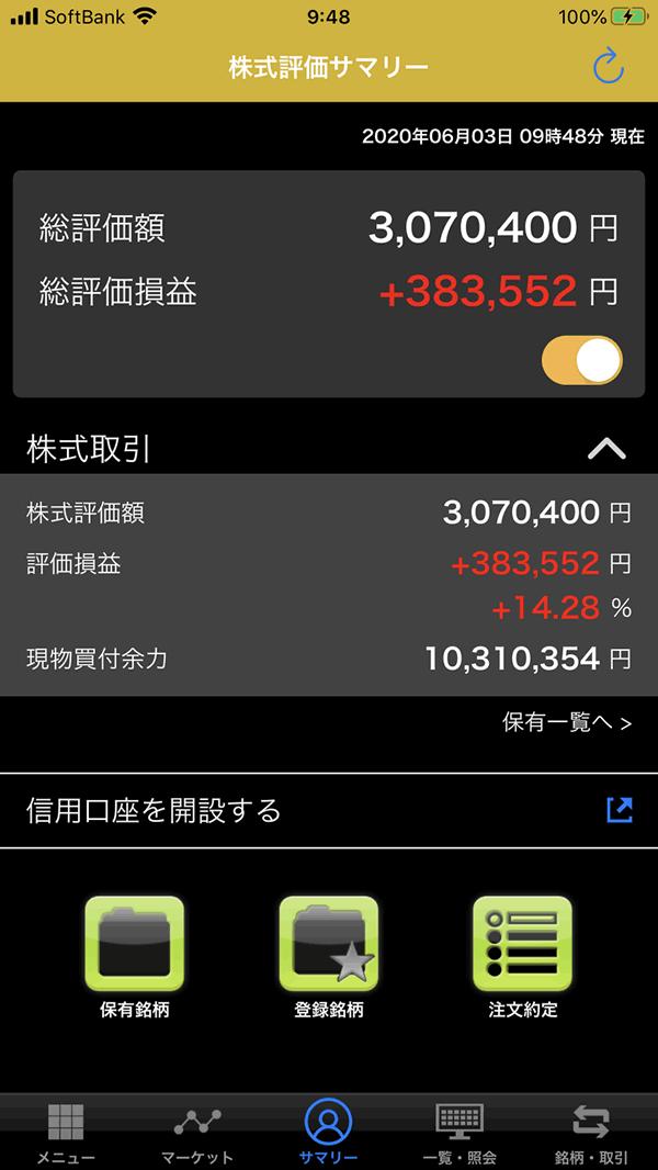 4月に仕込んだJ-REIT+14.28%と順調