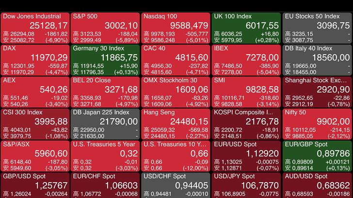 市場の流れは変わったパターン