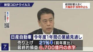 日本株は業績悪化で無配の企業が続出(>_