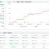 FX自動売買ツール(EA)の2020年8月の運用成績を公開