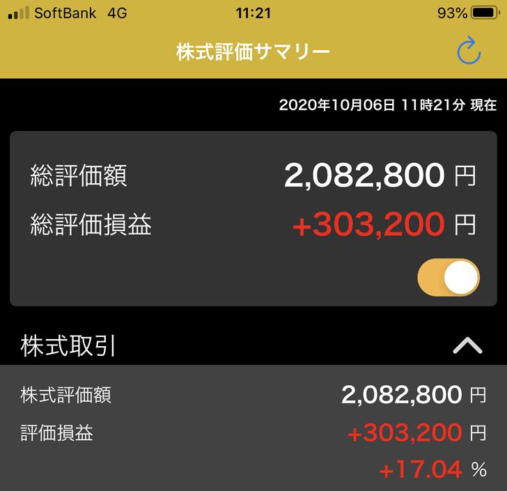 現在保有するJ-REITの損益状況