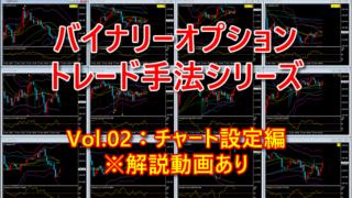 バイナリーオプショントレード手法シリーズVol.02チャート設定編