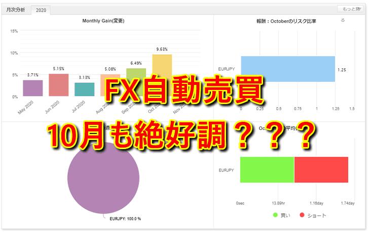 FX自動売買は10月も絶好調