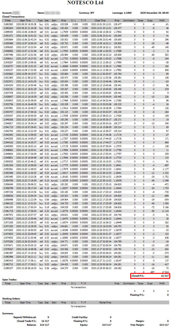 SUPER-WINの2020年10月の売買履歴