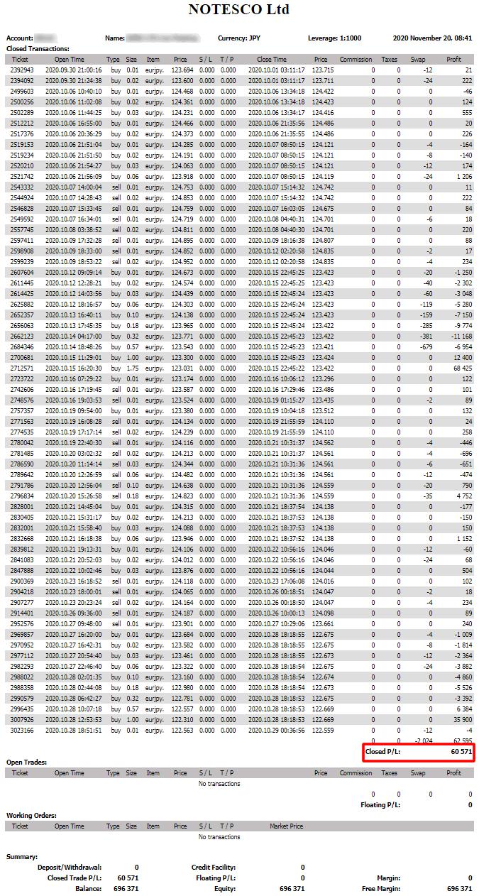 ULTIMATEの2020年10月の売買履歴