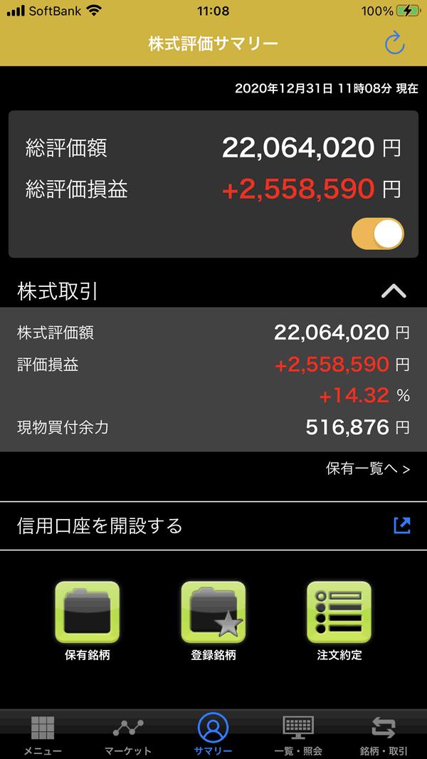 現在保有中の日本株&J-REITの運用状況