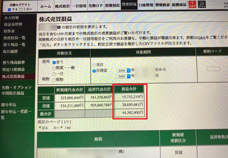 2020年の日本株のパフォーマンスは4400万円を超えました