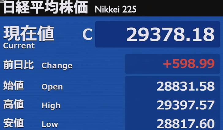 2021.02.08の日経平均株価