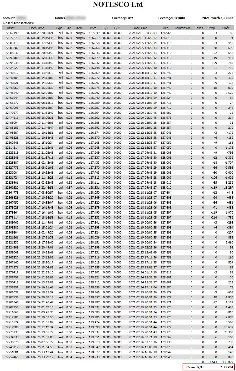 ULTIMATE(EA)の2021年2月の売買履歴