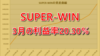 SUPER-WIN(EA)2021年3月のリアル運用リポート(利益率20.30%)