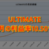 ULTIMATE(EA)2021年3月の利益率は10.50%