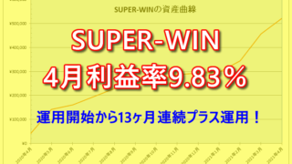 SUPER-WIN(EA)の2021年4月の運用成績はプラス9.83%