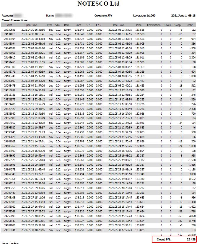 ULTIMATE(EA)の2021年5月の売買履歴