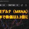 モデルナ(MRNA)は1年で株価が3.3倍に