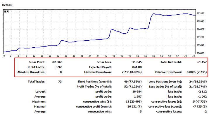 SUPER-WIN(EA)の2021年7月の運用サマリー