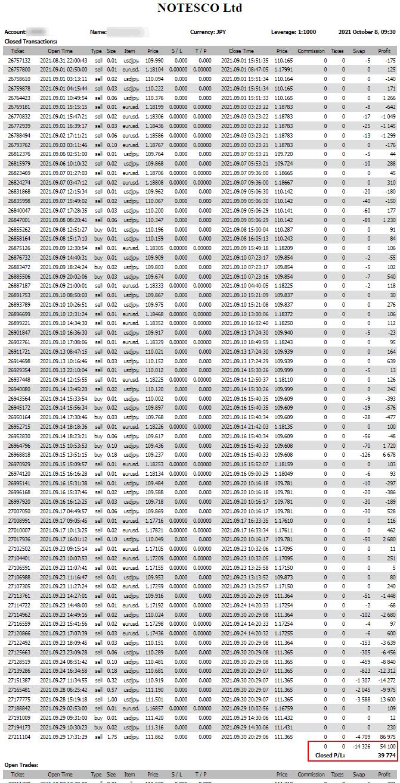 SUPER-WINの2021年9月の売買履歴
