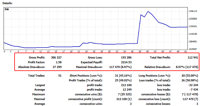 ULTIMATE(EA)の2021年9月の運用サマリー